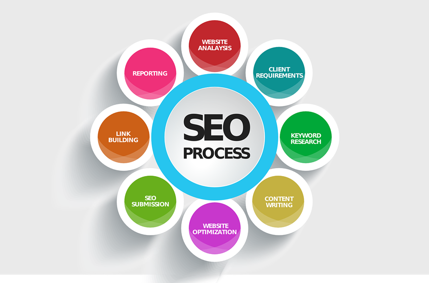 SEO tactics, SEO tips, SEO trends, Malta SEO trends